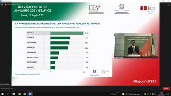 Di Maio alla presentazione del rapporto ICE 2021